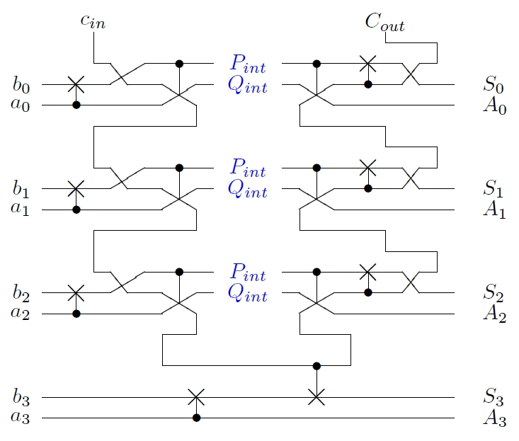 quantum diagram adder jpg